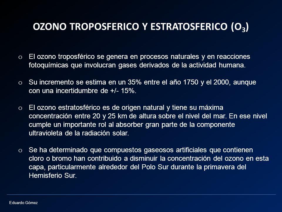 Eduardo Gómez OZONO TROPOSFERICO Y ESTRATOSFERICO (O 3 ) o El ozono troposférico se genera en procesos naturales y en reacciones fotoquímicas que invo