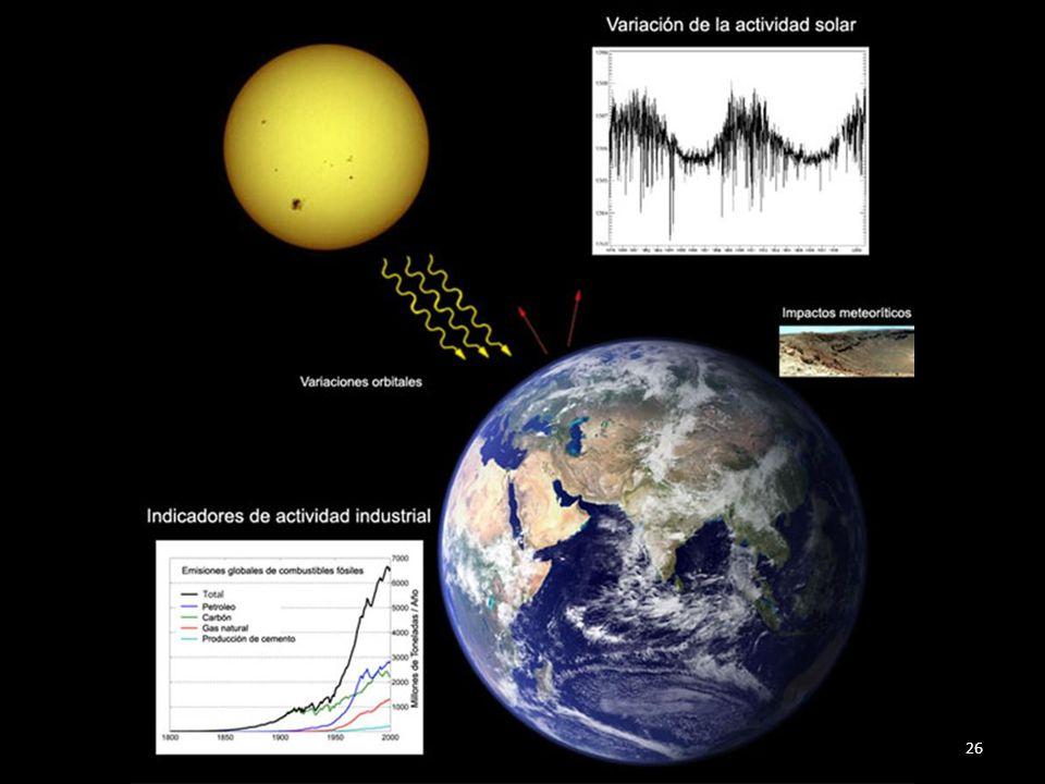 Efectos de la contaminación atmosférica26