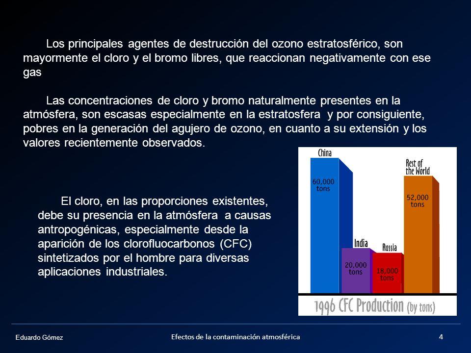 Eduardo Gómez Los principales agentes de destrucción del ozono estratosférico, son mayormente el cloro y el bromo libres, que reaccionan negativamente