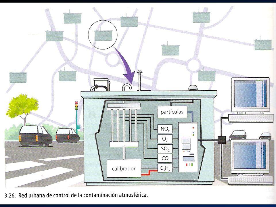 Eduardo Gómez Efectos de la contaminación atmosférica41