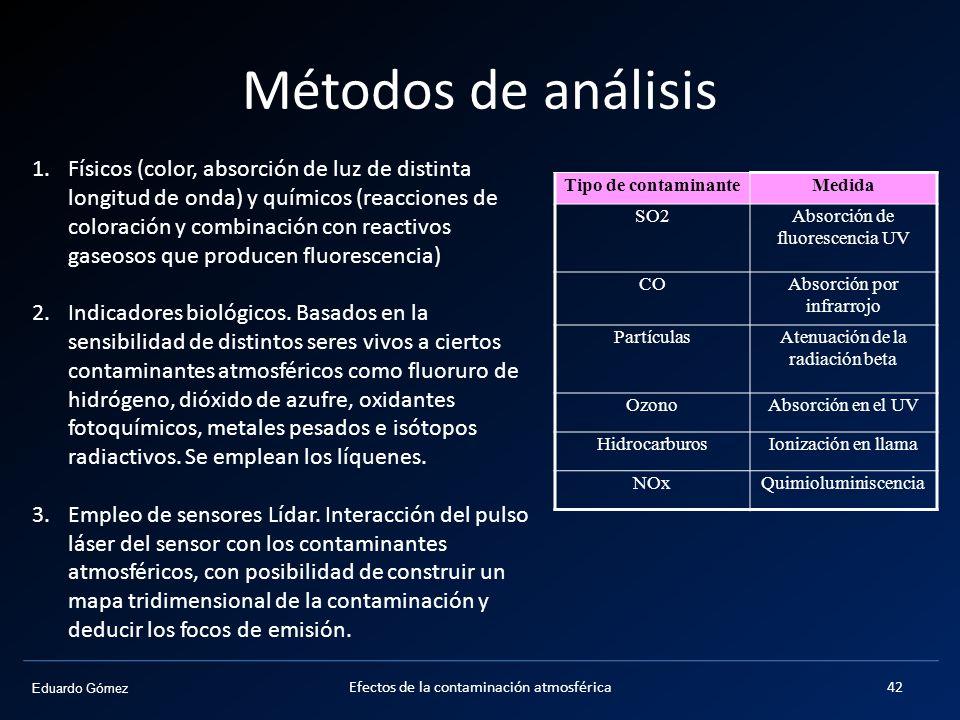 Eduardo Gómez Métodos de análisis Efectos de la contaminación atmosférica42 1.Físicos (color, absorción de luz de distinta longitud de onda) y químico