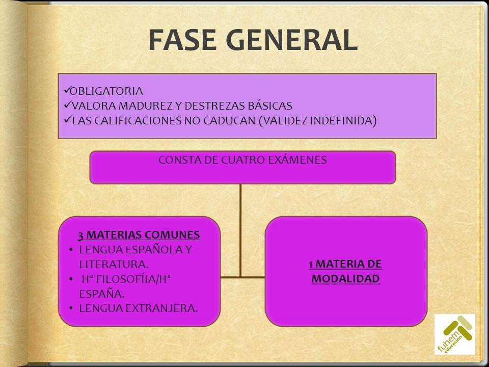FASE GENERAL PUNTUACIÓN DE LA FASE GENERAL Media aritmética de los cuatro exámenes (sólo se puntuará si se obtiene una nota 4) CÁLCULO DE LA NOTA DE ACCESO 60 % MEDIA BACHILLERATO + 40 % PUNTUACIÓN FASE GENERAL NOTA DE ACCESO 5 UNIVERSIDAD (ESTUDIOS DE GRADO) Si Si la oferta es > demandaAdmisión directa