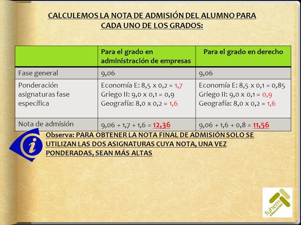 EJEMPLO DE CÁLCULO DE LA NOTA DE ADMISIÓN EJEMPLO 2.