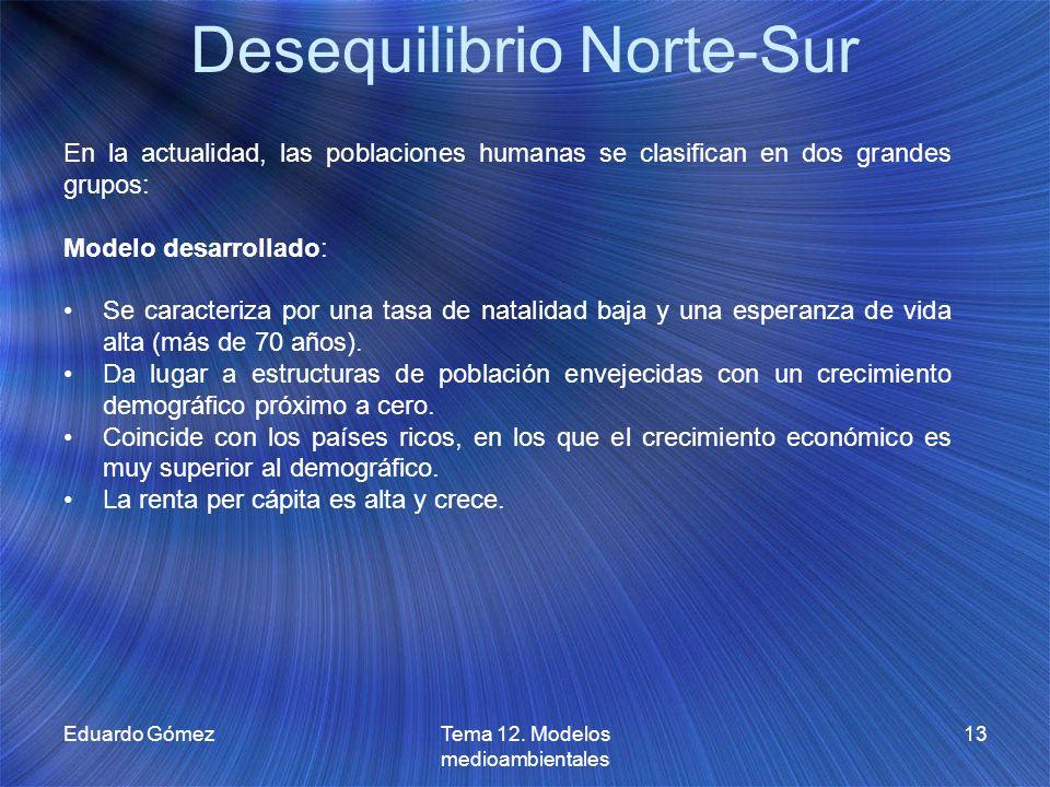 Desequilibrio Norte-Sur Eduardo GómezTema 12. Modelos medioambientales 13 En la actualidad, las poblaciones humanas se clasifican en dos grandes grupo