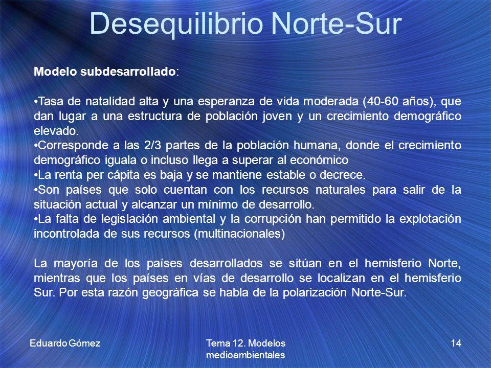 Desequilibrio Norte-Sur Eduardo GómezTema 12. Modelos medioambientales 14 Modelo subdesarrollado: Tasa de natalidad alta y una esperanza de vida moder