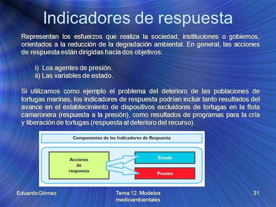 Indicadores de respuesta Eduardo GómezTema 12. Modelos medioambientales 31 Representan los esfuerzos que realiza la sociedad, instituciones o gobierno