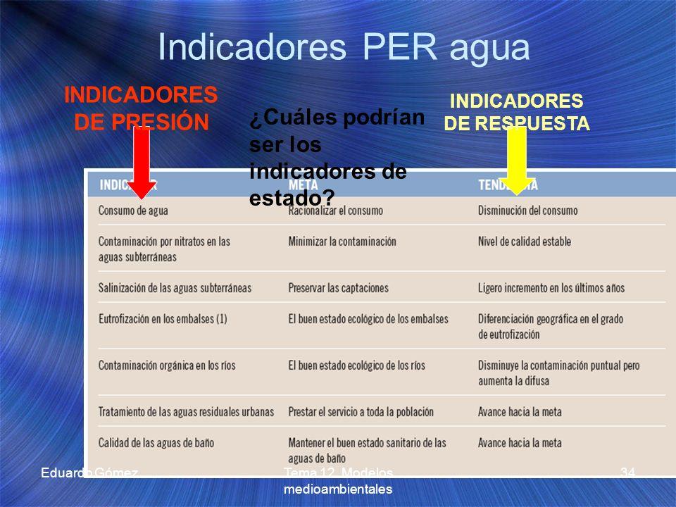 Indicadores PER agua INDICADORES DE PRESIÓN INDICADORES DE RESPUESTA ¿Cuáles podrían ser los indicadores de estado? Eduardo Gómez34Tema 12. Modelos me