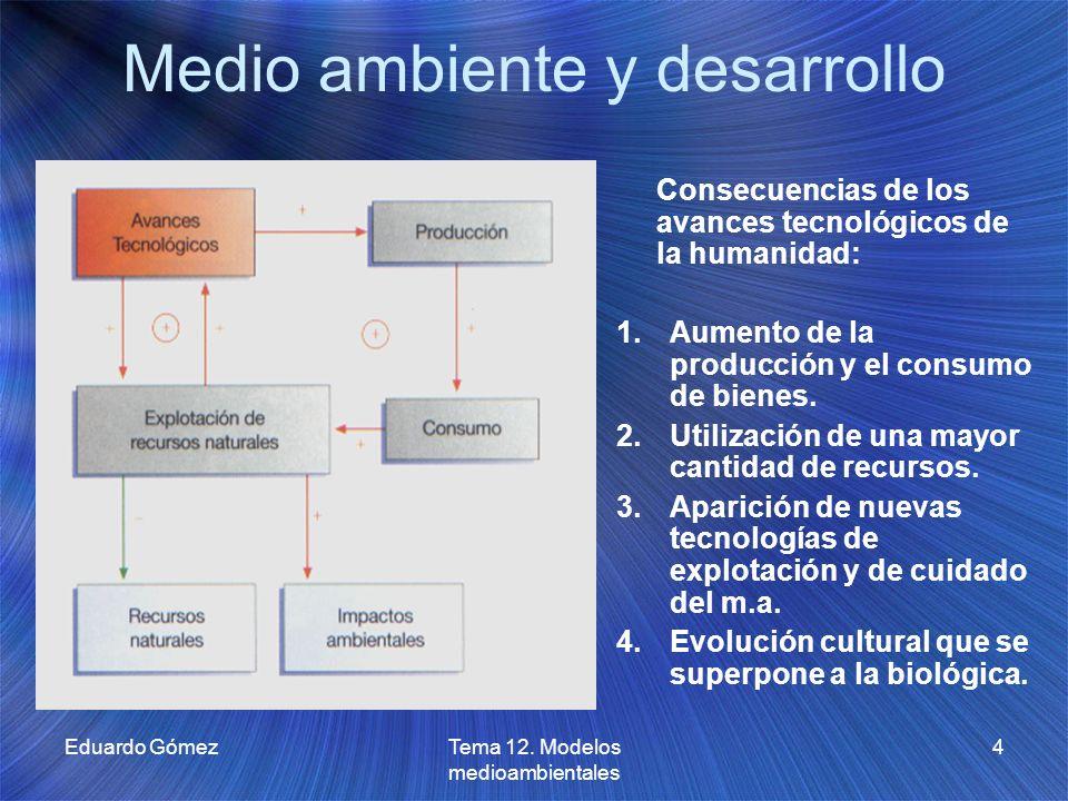 Medio ambiente y desarrollo Eduardo GómezTema 12. Modelos medioambientales 4 Consecuencias de los avances tecnológicos de la humanidad: 1.Aumento de l