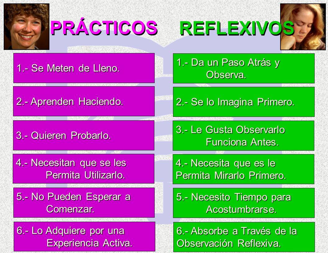 Experiencial Reflexivo Intelectual Práctico Intelectual Reflexivo Experiencial Práctico CÓMO APRENDEMOS O INTERNALIZAMOS Siente Intuición Siente Intuición Piensa Intelecto Piensa Intelecto Prácticos Hacen Prácticos Hacen Reflexivos Observan Reflexivos Observan