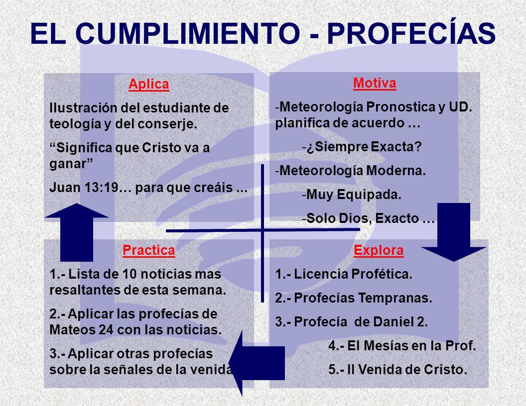 UNGÜENTOS Y MOSCAS MUERTAS Practica 1.- Preguntas para Analizar 2.- Preguntas de Aplicación 3.- Testificando.