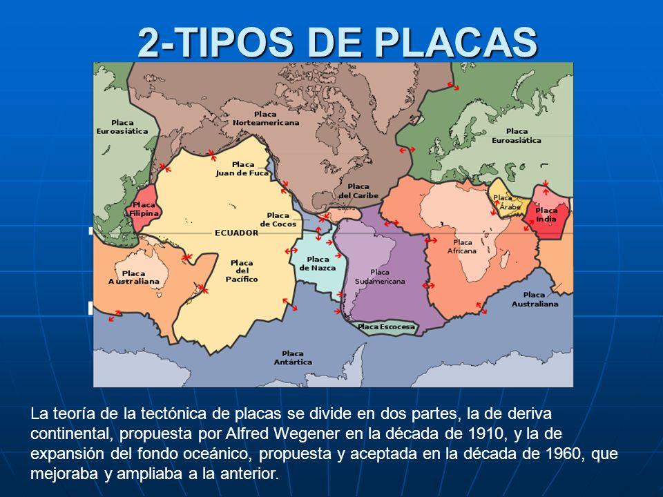 2-TIPOS DE PLACAS La teoría de la tectónica de placas se divide en dos partes, la de deriva continental, propuesta por Alfred Wegener en la década de