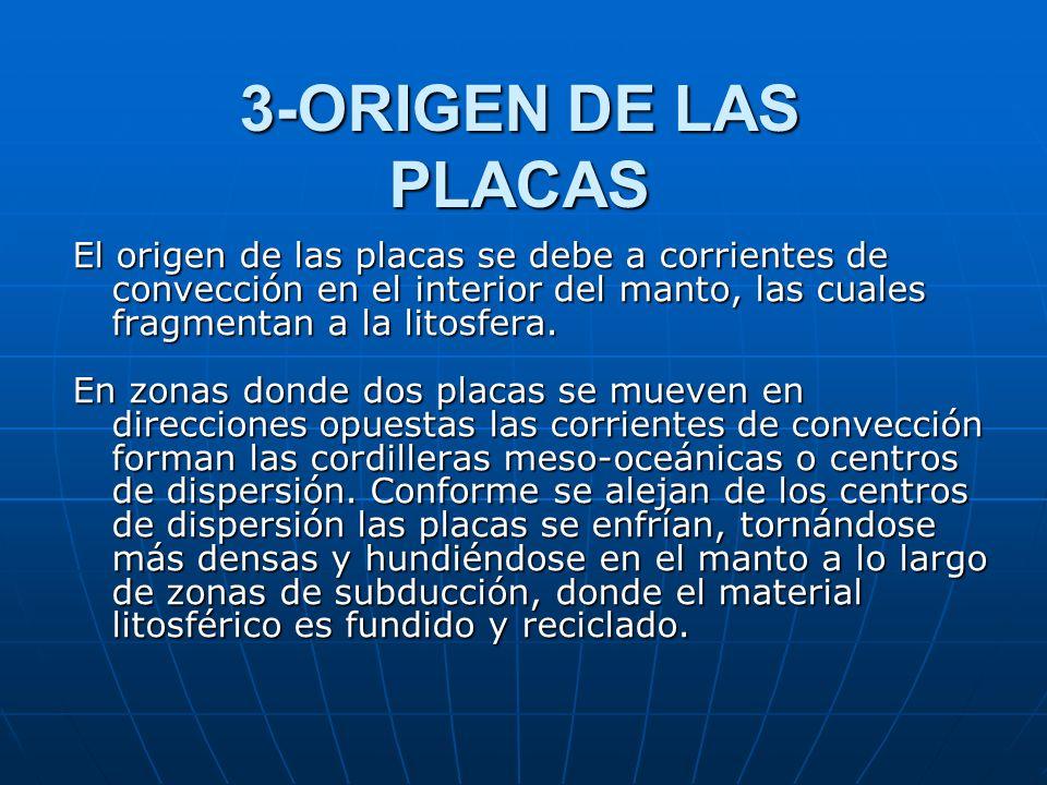 3-ORIGEN DE LAS PLACAS El origen de las placas se debe a corrientes de convección en el interior del manto, las cuales fragmentan a la litosfera. En z