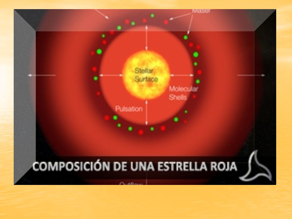 WEBGRAFÍA WEBGRAFÍA www.astropampa.com/nov-526- precisan_la_composicion_de_un_tipo_de_estrell a_gig.htm www.astrocosmo.cl/glosario/glosar-t.htm es.wikipedia.org/wiki/Teorema_de_virial es.wikipedia.org/wiki/Nucleos%C3%ADntesis_estel ar www.universia.es/html_estatico/portada/actualida d/noticia_actualidad/param/noticia/baaihd.html