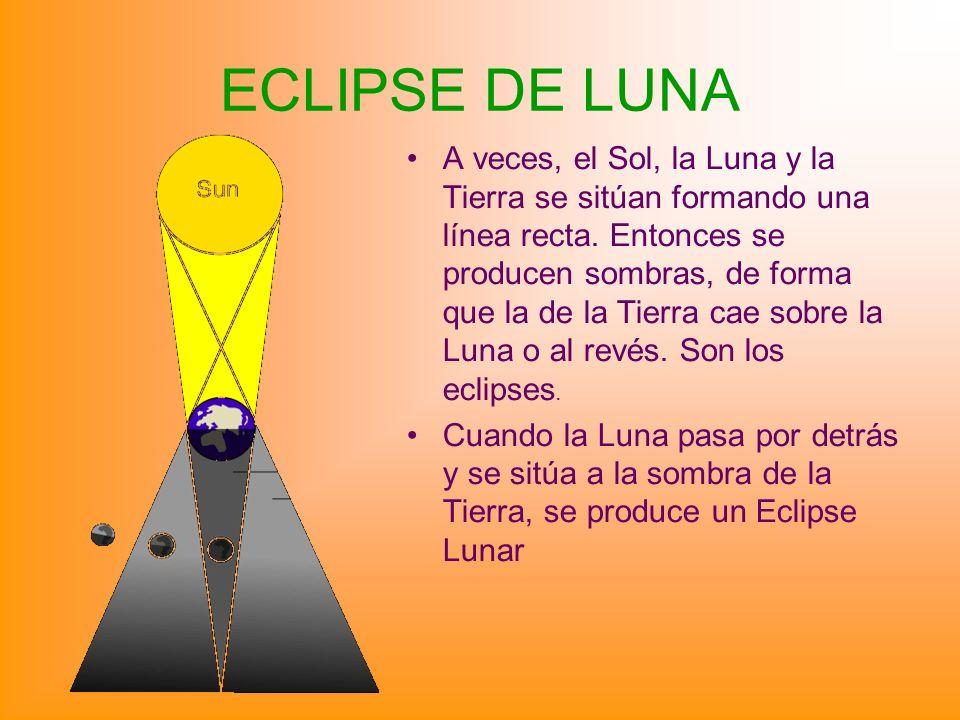 ECLIPSE DE LUNA A veces, el Sol, la Luna y la Tierra se sitúan formando una línea recta. Entonces se producen sombras, de forma que la de la Tierra ca
