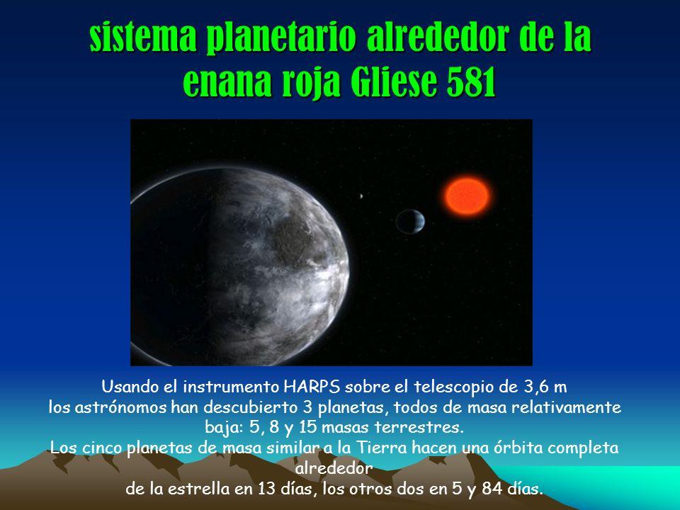 sistema planetario alrededor de la enana roja Gliese 581 Usando el instrumento HARPS sobre el telescopio de 3,6 m los astrónomos han descubierto 3 pla