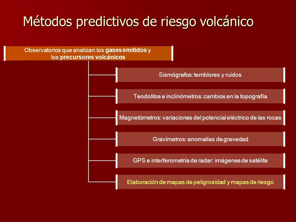 Métodos predictivos de riesgo volcánico Observatorios que analizan los gases emitidos y los precursores volcánicos Sismógrafos: temblores y ruidos Teo