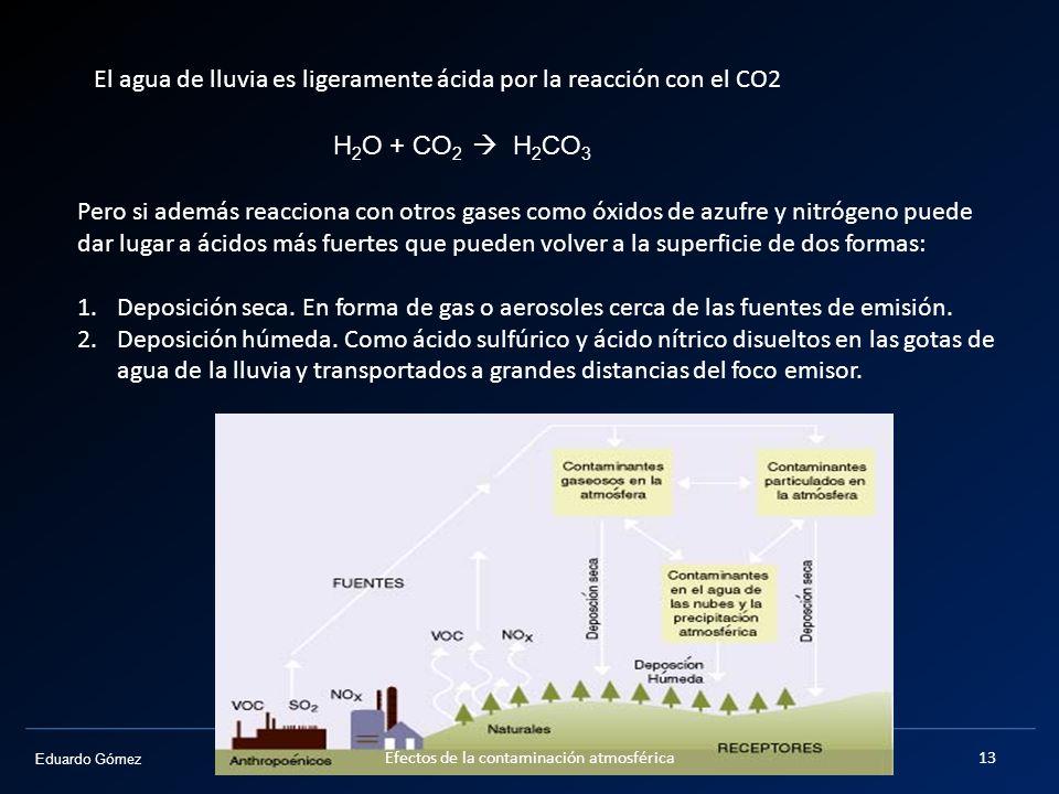 Eduardo Gómez H 2 O + CO 2 H 2 CO 3 Pero si además reacciona con otros gases como óxidos de azufre y nitrógeno puede dar lugar a ácidos más fuertes qu