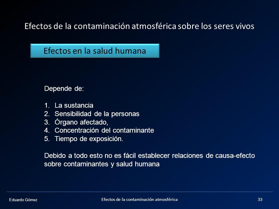 Eduardo Gómez Efectos de la contaminación atmosférica sobre los seres vivos Depende de: 1.La sustancia 2.Sensibilidad de la personas 3.Órgano afectado