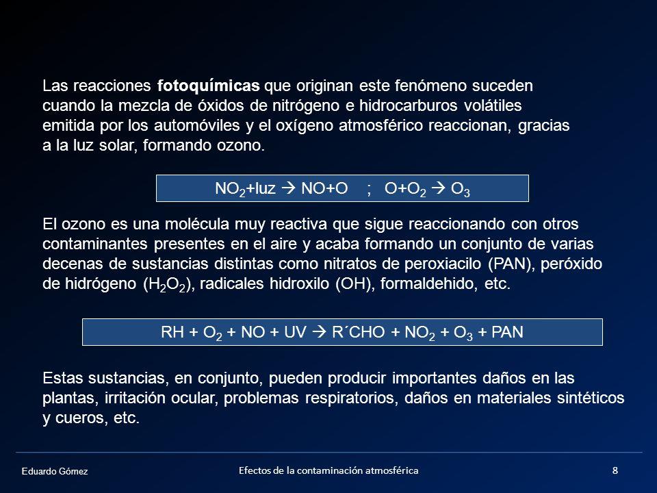 Eduardo Gómez Las reacciones fotoquímicas que originan este fenómeno suceden cuando la mezcla de óxidos de nitrógeno e hidrocarburos volátiles emitida