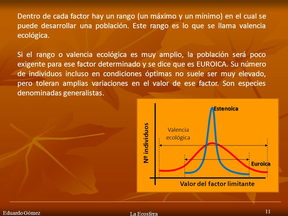 Eduardo Gómez La Ecosfera 11 Dentro de cada factor hay un rango (un máximo y un mínimo) en el cual se puede desarrollar una población. Este rango es l