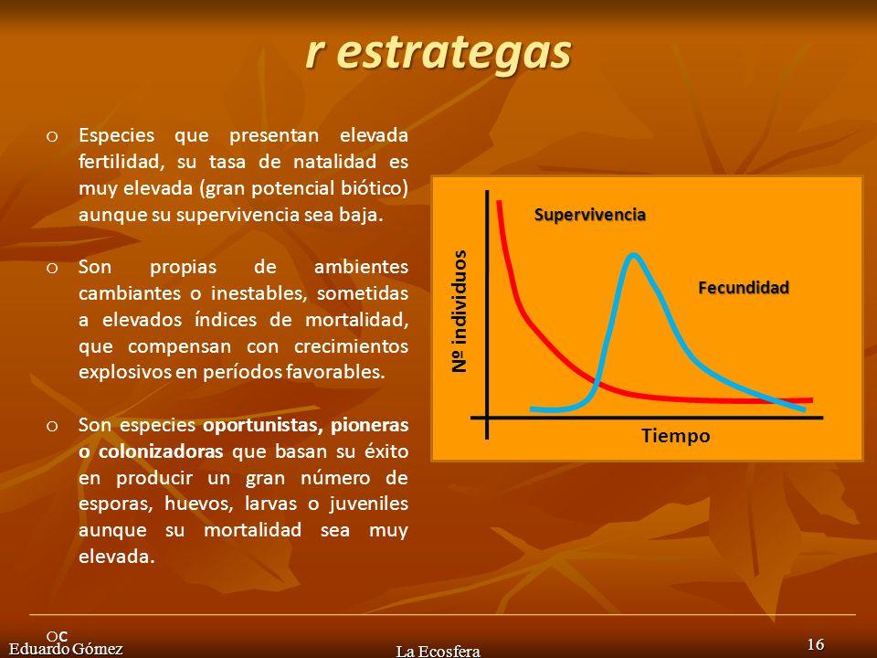 r estrategas Eduardo Gómez La Ecosfera 16 o Especies que presentan elevada fertilidad, su tasa de natalidad es muy elevada (gran potencial biótico) au