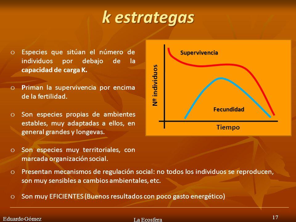 k estrategas Eduardo Gómez La Ecosfera 17 o Especies que sitúan el número de individuos por debajo de la capacidad de carga K. o Priman la supervivenc