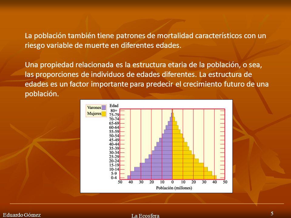 Eduardo Gómez La Ecosfera 5 La población también tiene patrones de mortalidad característicos con un riesgo variable de muerte en diferentes edades. U