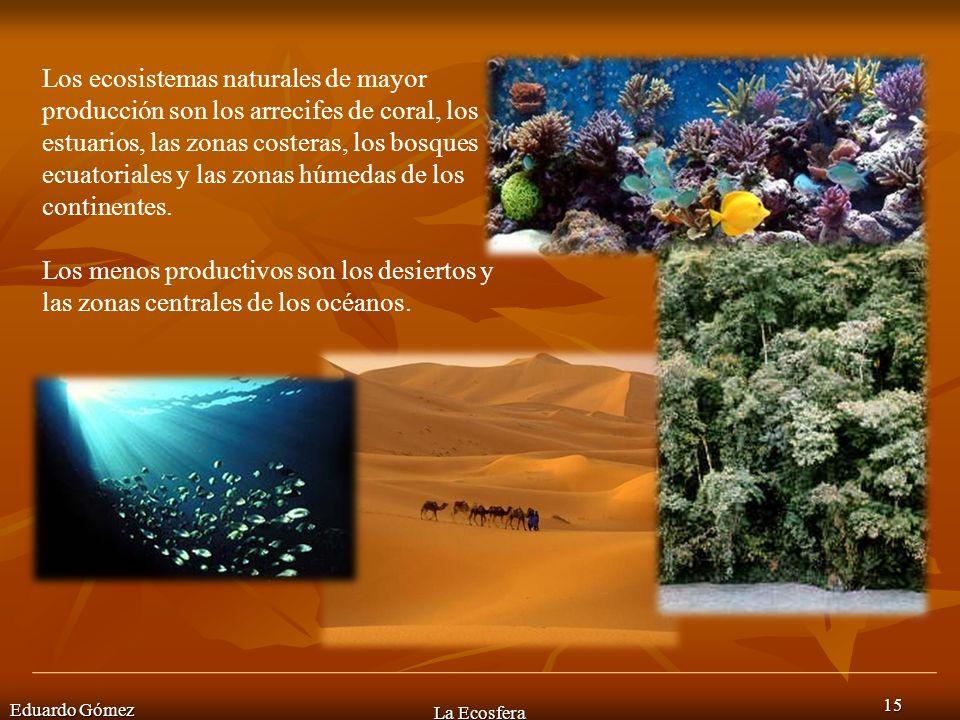 Eduardo Gómez La Ecosfera 15 Los ecosistemas naturales de mayor producción son los arrecifes de coral, los estuarios, las zonas costeras, los bosques