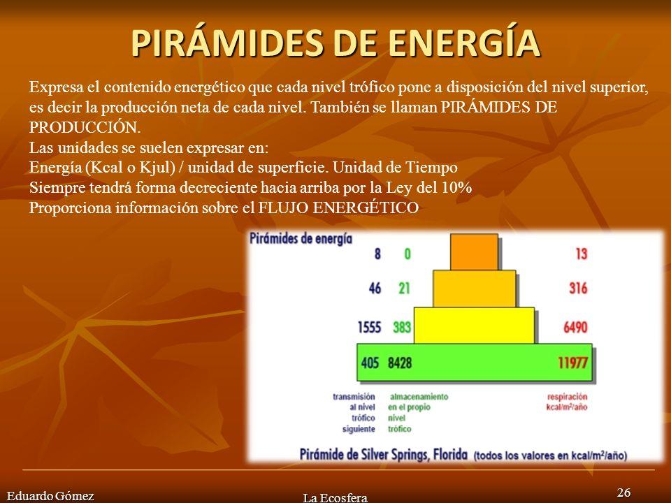 PIRÁMIDES DE ENERGÍA Eduardo Gómez La Ecosfera 26 Expresa el contenido energético que cada nivel trófico pone a disposición del nivel superior, es dec