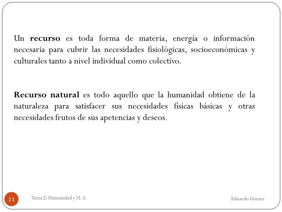 Eduardo Gómez Tema 2: Humanidad y M.A. 11 Un recurso es toda forma de materia, energía o información necesaria para cubrir las necesidades fisiológica