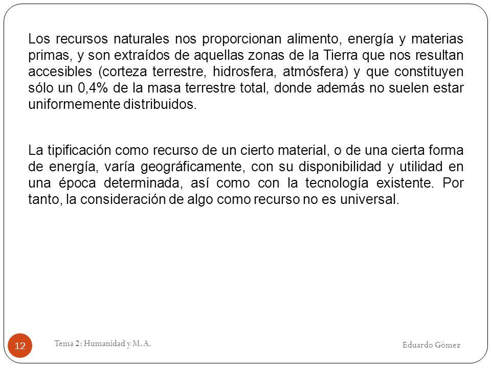Eduardo Gómez Tema 2: Humanidad y M.A. 12 Los recursos naturales nos proporcionan alimento, energía y materias primas, y son extraídos de aquellas zon