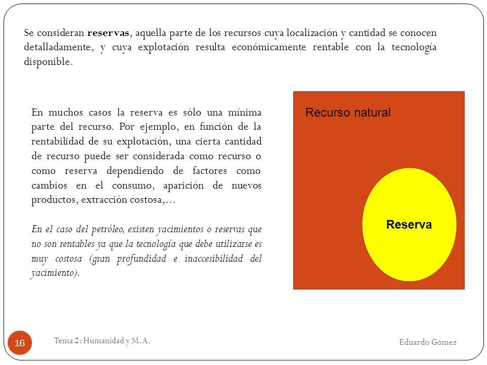 Eduardo Gómez Tema 2: Humanidad y M.A. 16 Se consideran reservas, aquella parte de los recursos cuya localización y cantidad se conocen detalladamente
