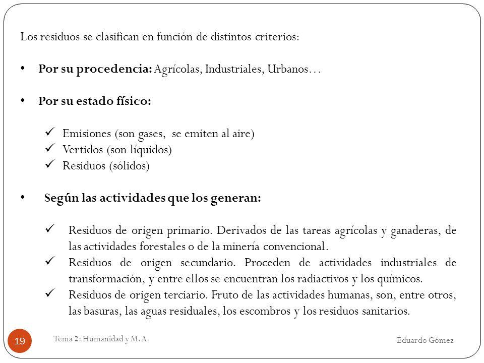 Eduardo Gómez Tema 2: Humanidad y M.A. 19 Los residuos se clasifican en función de distintos criterios: Por su procedencia: Agrícolas, Industriales, U