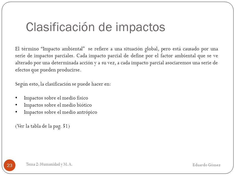 Clasificación de impactos Eduardo Gómez Tema 2: Humanidad y M.A. 23 El término Impacto ambiental se refiere a una situación global, pero está causado