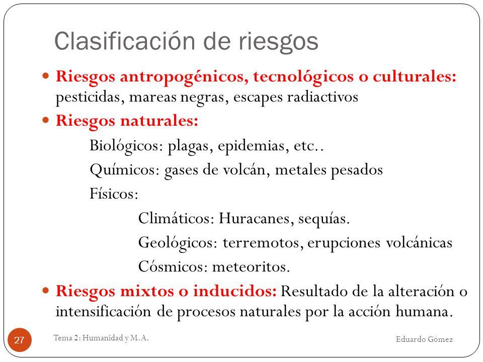 Clasificación de riesgos Eduardo Gómez Tema 2: Humanidad y M.A. 27 Riesgos antropogénicos, tecnológicos o culturales: pesticidas, mareas negras, escap