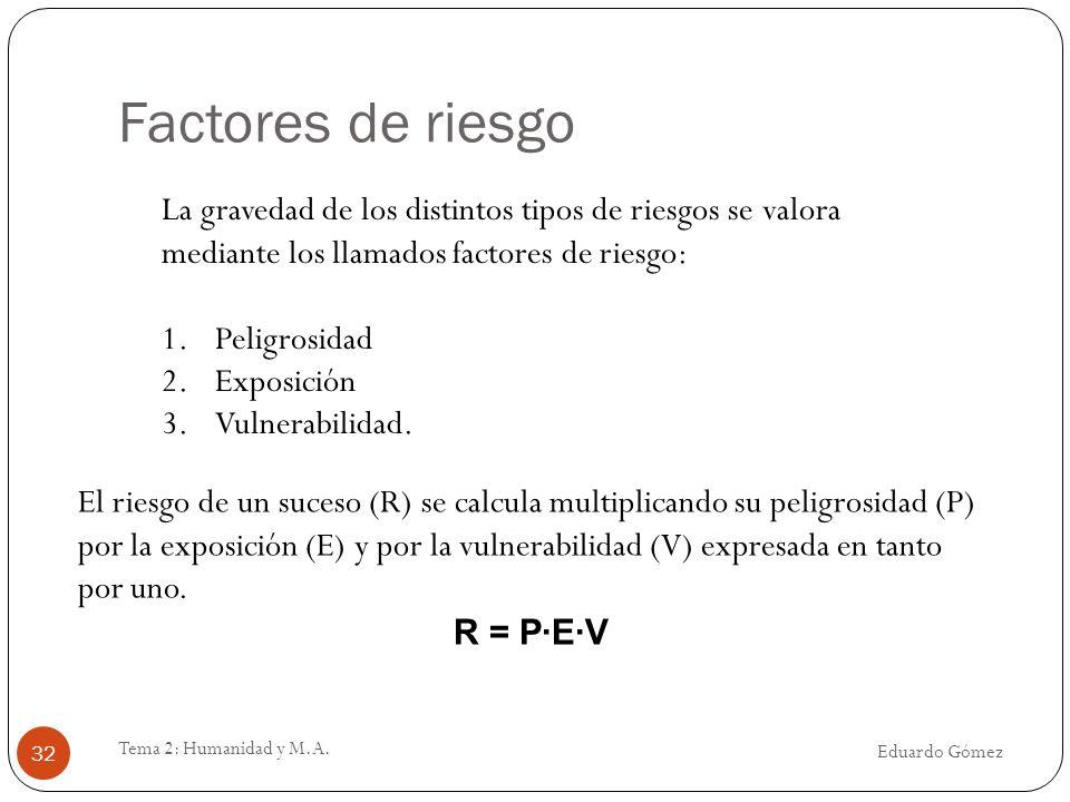 Factores de riesgo Eduardo Gómez Tema 2: Humanidad y M.A. 32 La gravedad de los distintos tipos de riesgos se valora mediante los llamados factores de