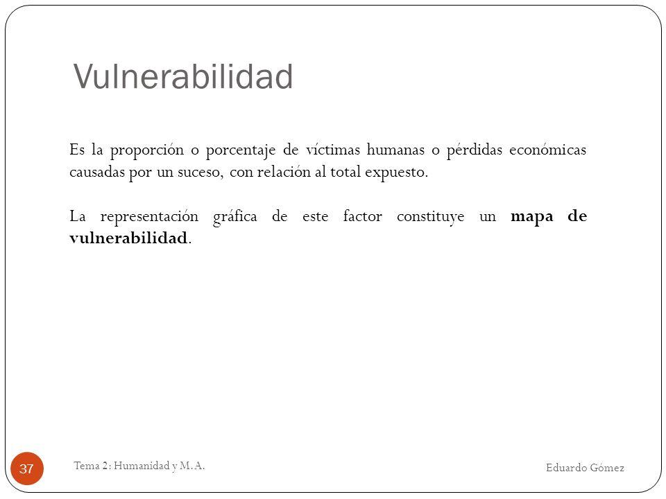 Vulnerabilidad Eduardo Gómez Tema 2: Humanidad y M.A. 37 Es la proporción o porcentaje de víctimas humanas o pérdidas económicas causadas por un suces
