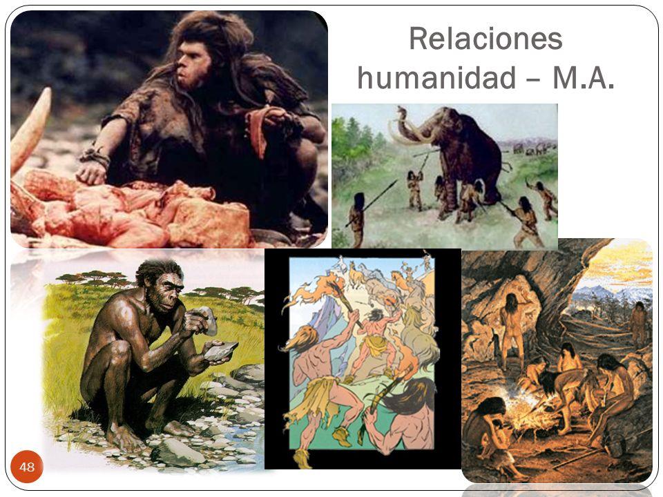 Relaciones humanidad – M.A. Eduardo Gómez Tema 2: Humanidad y M.A. 48