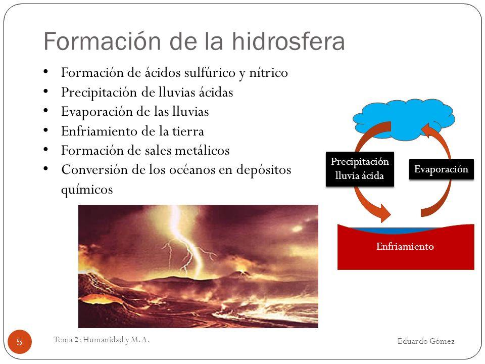 Formación de la hidrosfera Eduardo Gómez Tema 2: Humanidad y M.A. 5 Formación de ácidos sulfúrico y nítrico Precipitación de lluvias ácidas Evaporació