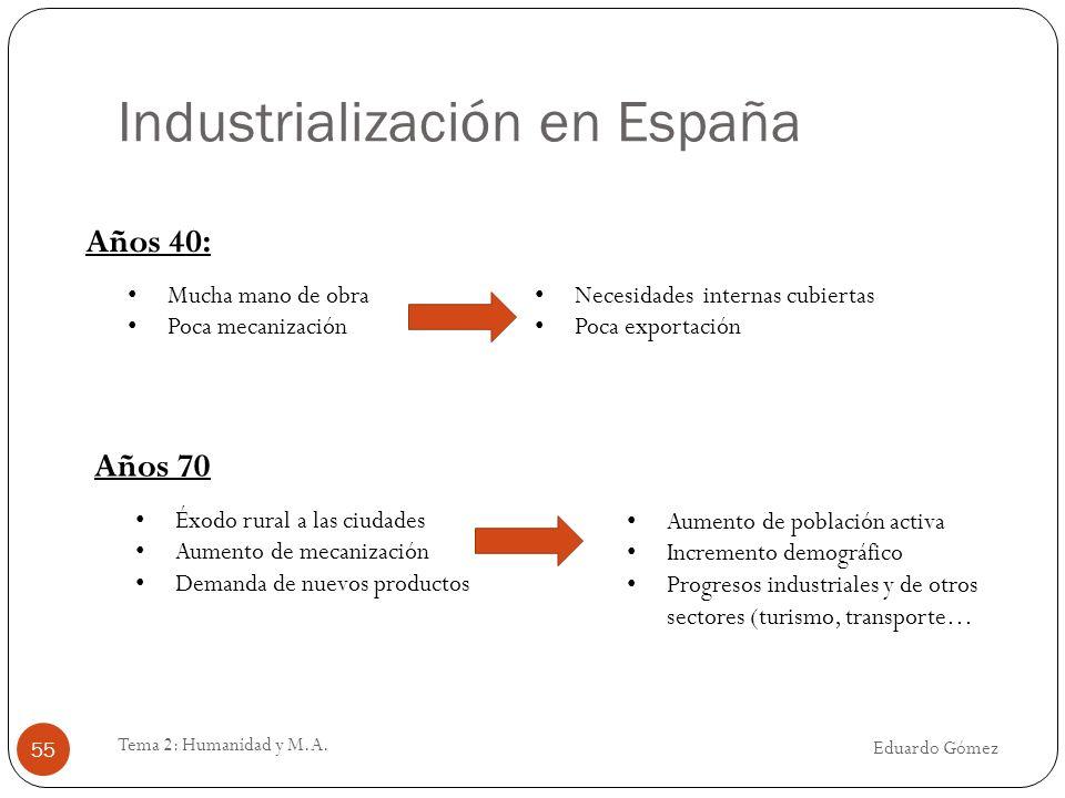 Industrialización en España Eduardo Gómez Tema 2: Humanidad y M.A. 55 Años 40: Mucha mano de obra Poca mecanización Necesidades internas cubiertas Poc