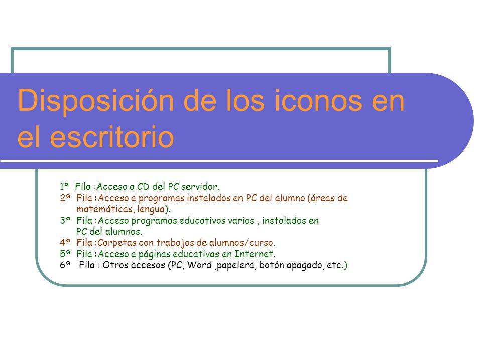 Disposición de los iconos en el escritorio 1ª Fila :Acceso a CD del PC servidor. 2ª Fila :Acceso a programas instalados en PC del alumno (áreas de mat