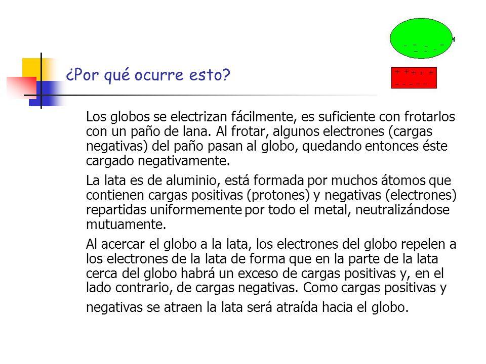 ¿Por qué ocurre esto? Los globos se electrizan fácilmente, es suficiente con frotarlos con un paño de lana. Al frotar, algunos electrones (cargas nega