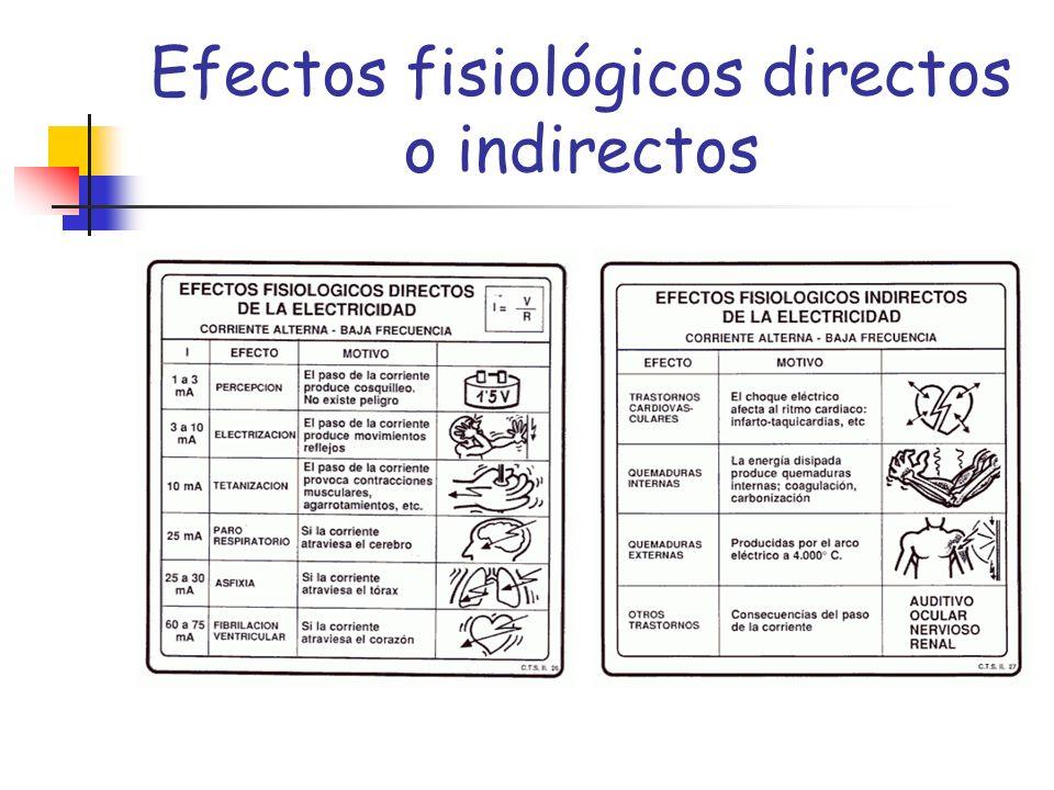Efectos fisiológicos directos o indirectos