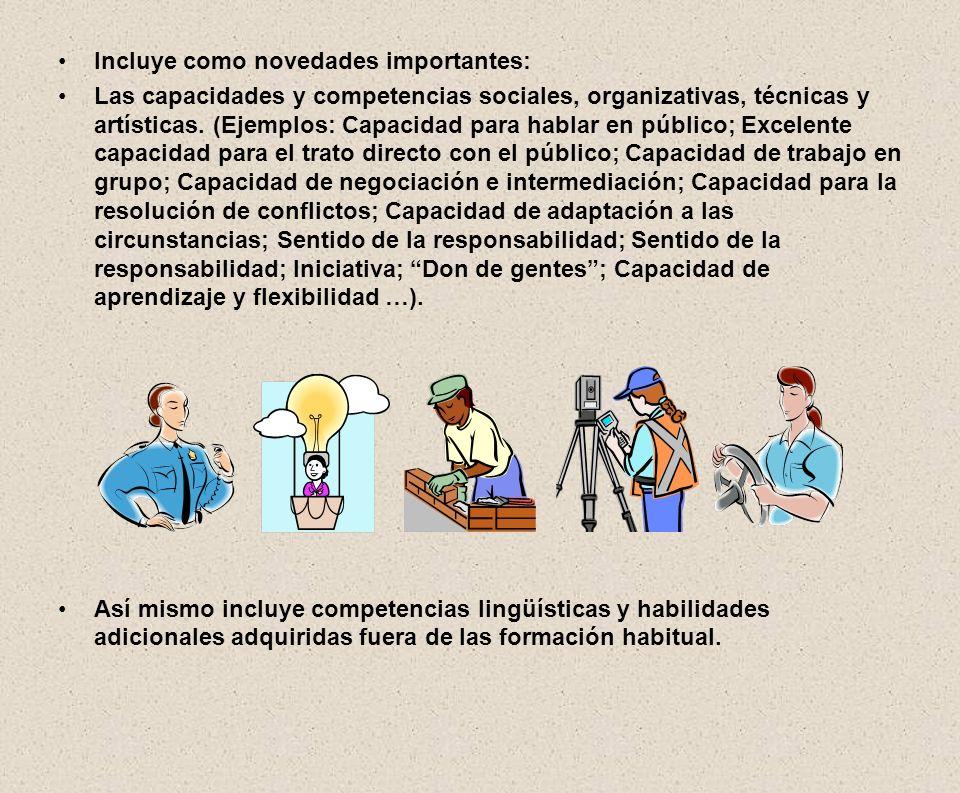 Incluye como novedades importantes: Las capacidades y competencias sociales, organizativas, técnicas y artísticas. (Ejemplos: Capacidad para hablar en