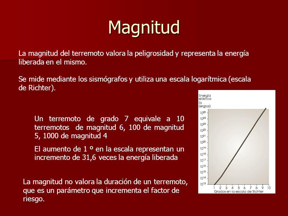 Magnitud La magnitud del terremoto valora la peligrosidad y representa la energía liberada en el mismo. Se mide mediante los sismógrafos y utiliza una
