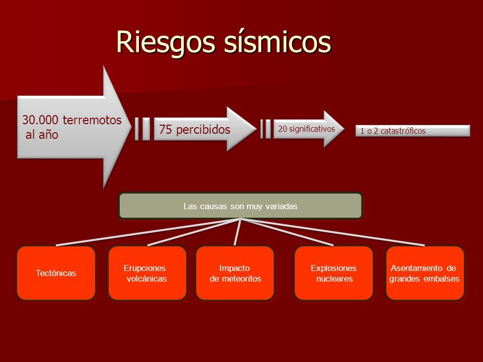 Teoría del rebote elástico H.F.