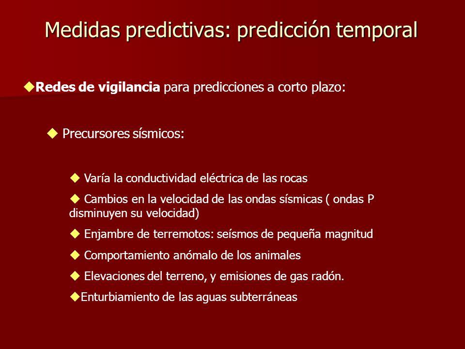 Medidas predictivas: predicción espacial Elaboración de mapas de peligrosidad a partir de datos de magnitud e intensidad de seísmos tomados del registro histórico Elaboración de mapas de exposición en los que se trazan isosistas de seísmos del pasado.