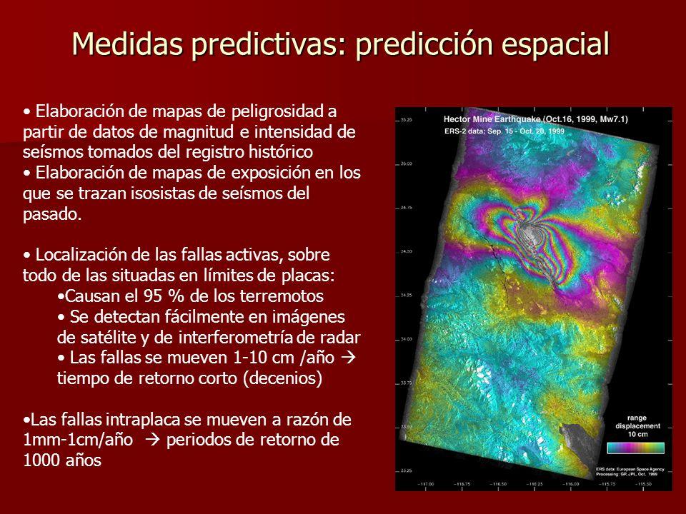 Medidas predictivas: predicción espacial Elaboración de mapas de peligrosidad a partir de datos de magnitud e intensidad de seísmos tomados del regist