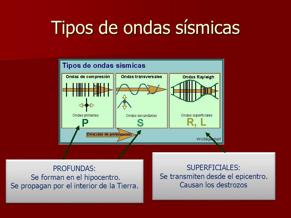 Tipos de ondas sísmicas PROFUNDAS: Se forman en el hipocentro. Se propagan por el interior de la Tierra. PROFUNDAS: Se forman en el hipocentro. Se pro