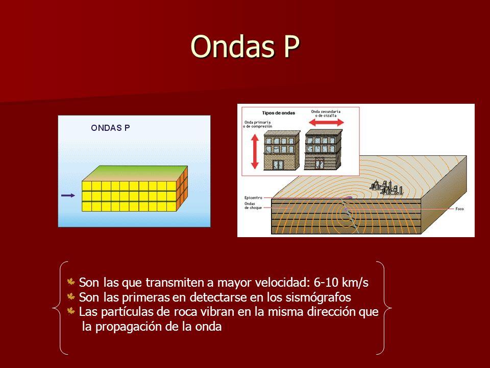 Ondas S Son las que transmiten a menor velocidad: 4-7 km/s Las partículas de roca vibran en una dirección perpendicular a la propagación de la onda Sólo se pueden transmitir en medios sólidos